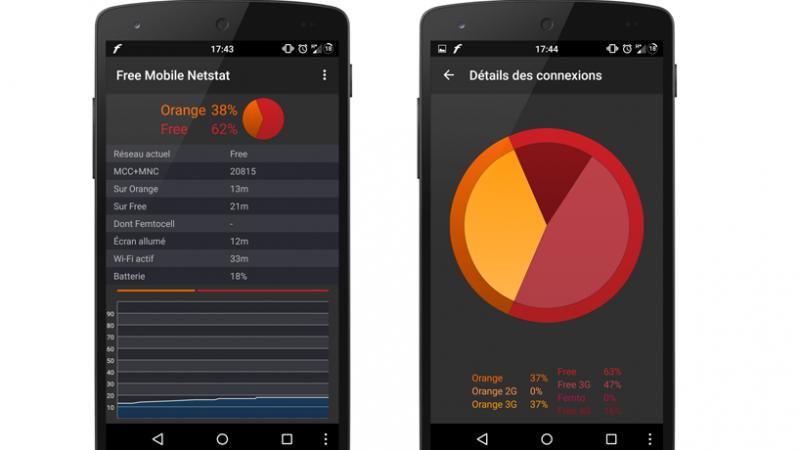 Free Mobile Netstat s'est offert une nouvelle mise à jour