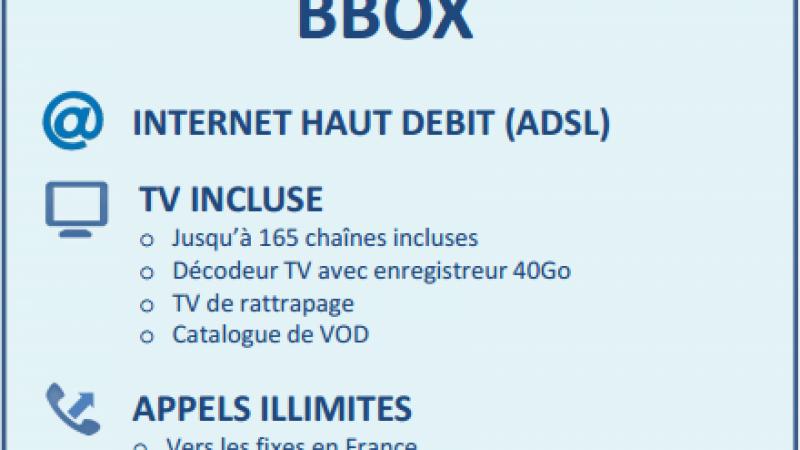 Les détails de l'offre Bouygues Télécom à 19,99 €/mois