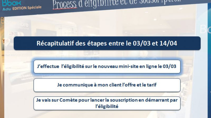 Exclu : découvrez un document interne sur l'offre Bbox à 19,99€, et pourquoi elle ne s'adressera pas à tout le monde