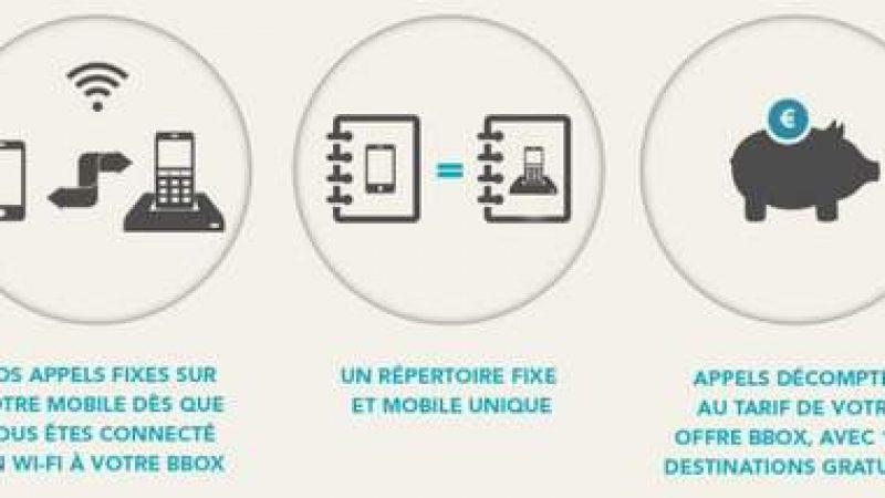 BBox.phone : Une application Bbox qui pourrait être intéressante avec la Freebox