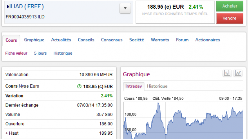 Iliad (Free) affiche un nouveau record historique en Bourse et vaut plus de 10,8 milliards d'euros