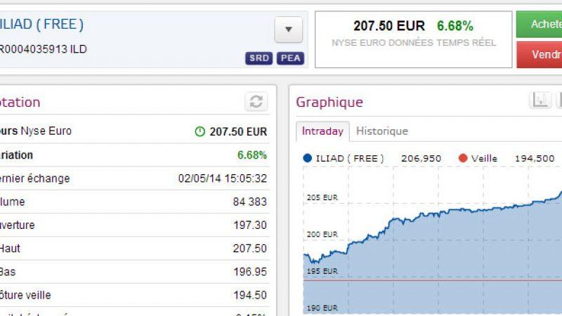 JP Morgan estime à 50% les chances de fusion entre Bouygues Télécom et Free
