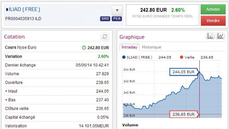 Iliad en pleine ascension en Bourse, bat à nouveau son record historique
