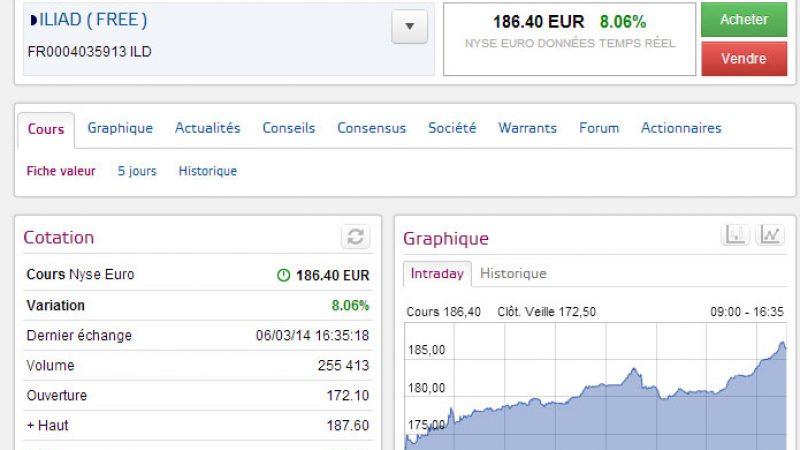 Les actions d'Iliad et d'Orange explosent en Bourse, Numéricâble plonge