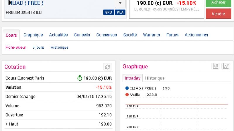 Xavier Niel a perdu plus d'1 milliard d'euros en cette seule journée de lundi