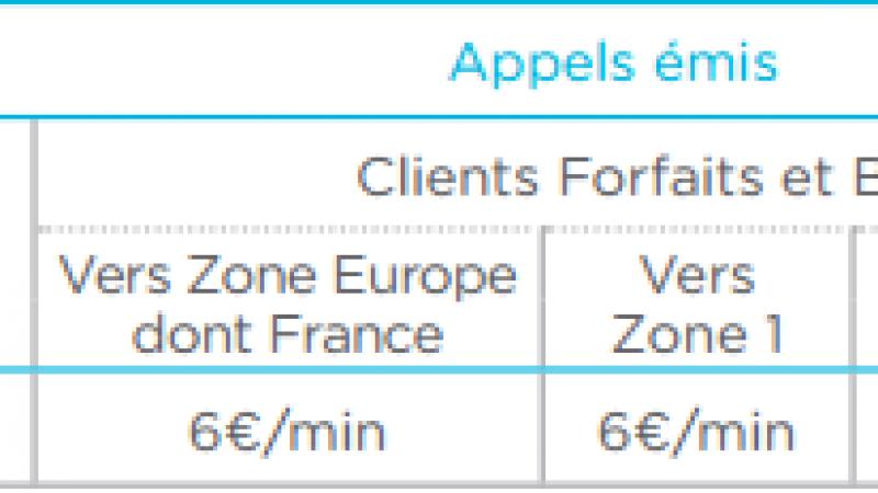 Après Free, les tarifs de Bouygues Télécom vers la Tunisie explosent à cause des opérateurs locaux