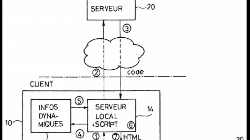 Free : Une demande de brevet européen pour le navigateur internet Freebox