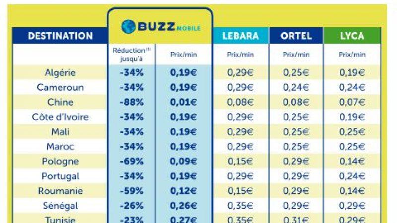 Avec Buzz Mobile, SFR cible les communications à l'international