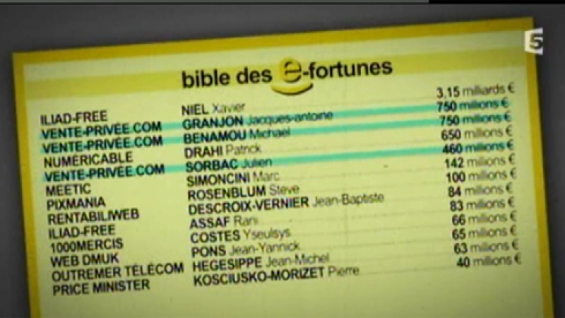 """Dr Cac fait l'éloge de Xavier Niel : """"un homme qui a commencé dans le minitel rose"""""""