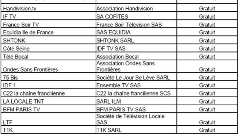 Les candidats à la TNT en Ile de France