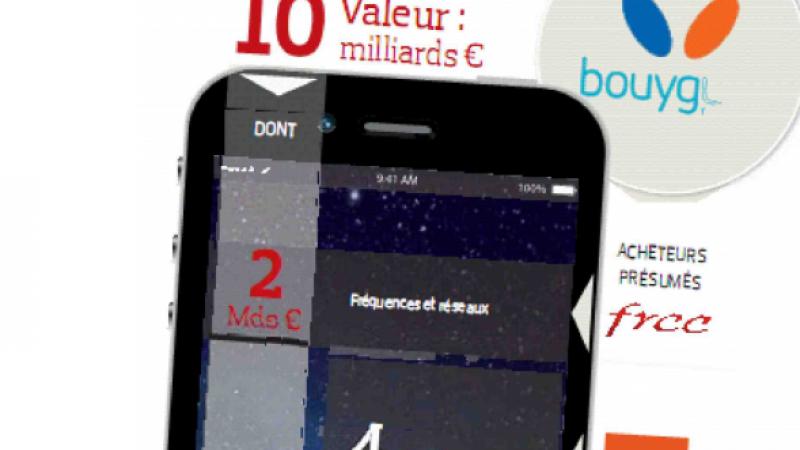Que pourront faire les clients Bouygues Télécom « revendus » à Free, Orange et SFR ?