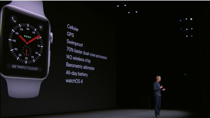 Apple présente l'Apple Watch Series 3 qui sera dotée de la 4G