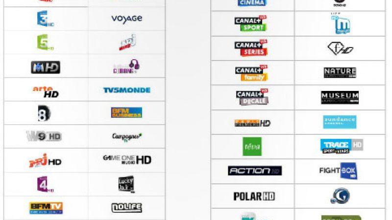 Chaînes HD : Free prend une longueur d'avance sur ses concurrents et approche la centaine