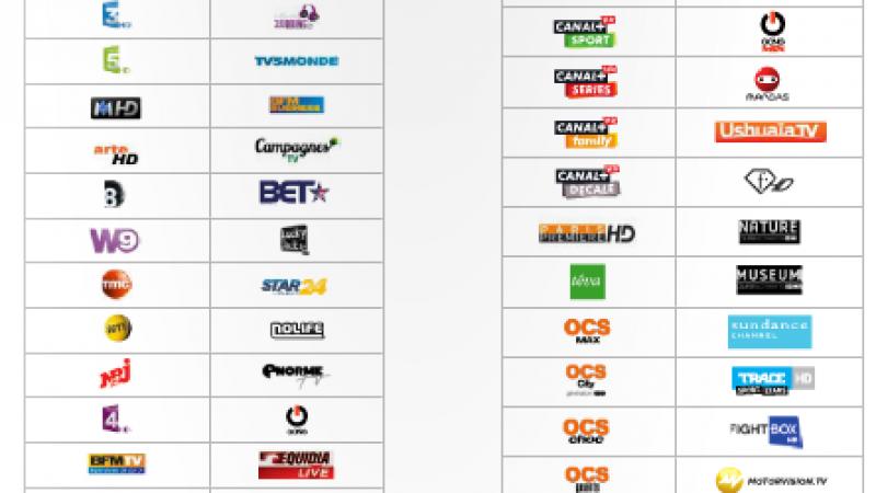 Comparatif du nombre de chaînes HD : Free loin devant, Bouygues Télécom dernier