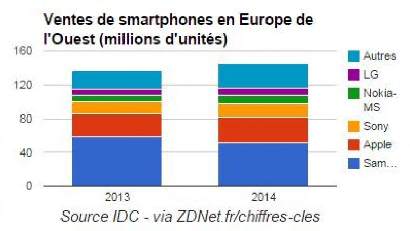 Le marché européen des smartphones arrive à saturation