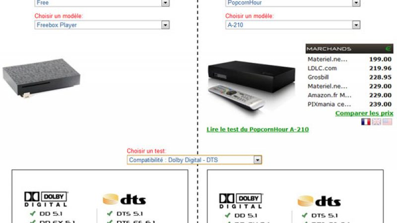La Freebox Player se mesure aux autres boitiers multimédias