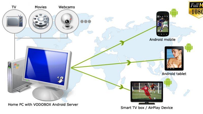 La version D17 du logiciel VODOBOX Android Server est disponible