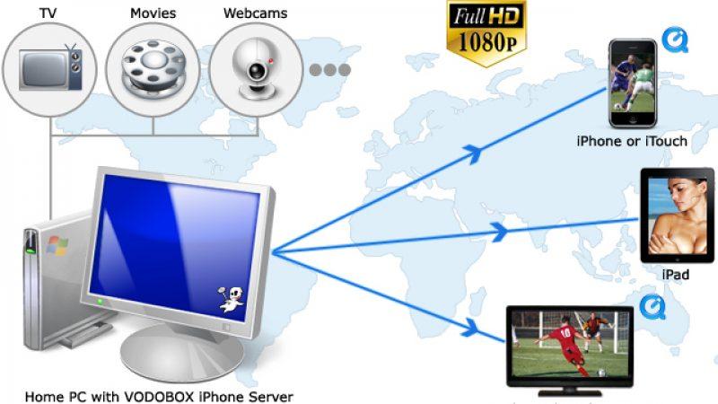 Gagnez l'une des 10 licences de VODOBOX iPhone Server, la solution de streaming personnel