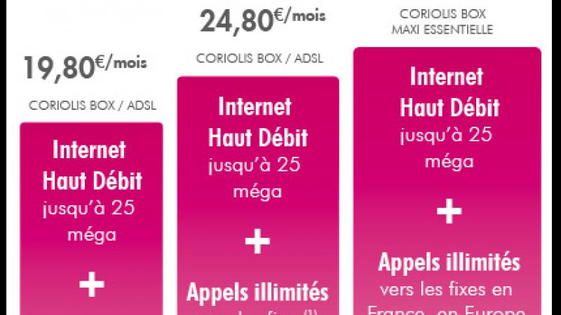 Coriolis,  nouvel MNVO à lancer son offre ADSL.