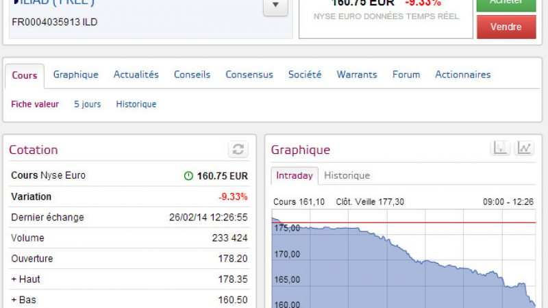 Chute vertigineuse d'Iliad en Bourse après l'annonce de Bouygues Télécom