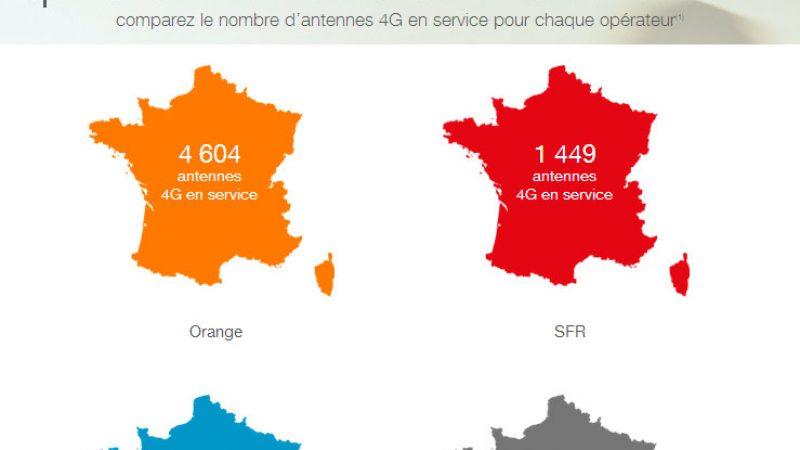 Orange met fin à son site comparatif « Qui a la meilleure 4G ? »