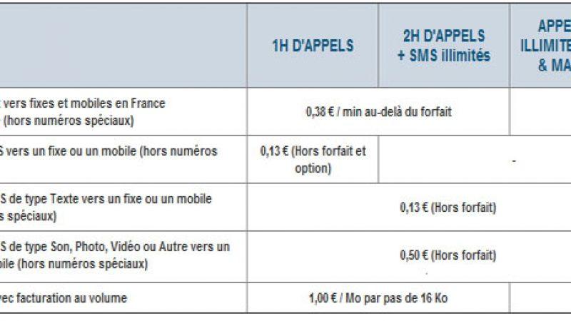 Darty Mobile, premier opérateur à suivre Free sur le forfait à 0 euro