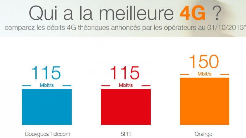 Free s'étonne que l'ARCEP ne soit pas plus vigilante quant aux débits 4G annoncés par les opérateurs