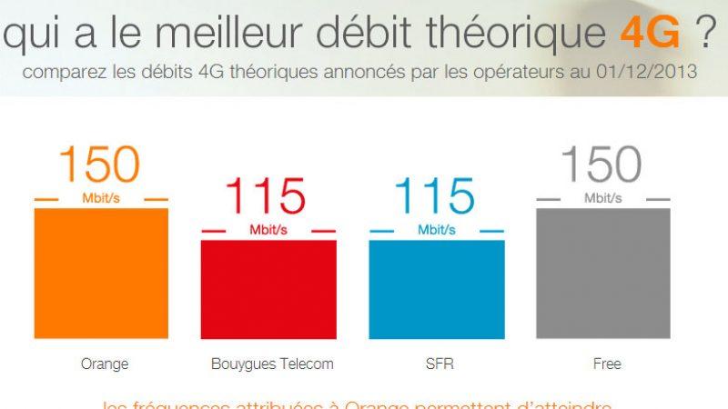 QuialaMeilleure4g.com ajoute Free mais joue sur le nombre d'antennes ce qui avantage Orange, Bouygues et SFR
