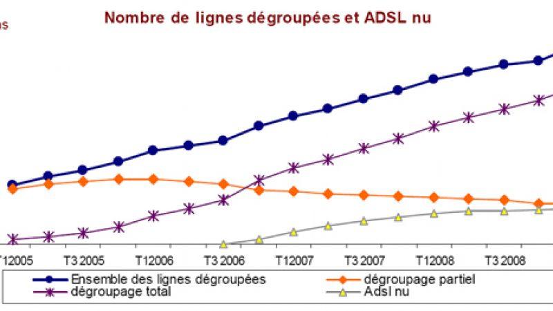 Les chiffres du haut débit, de la téléphonie IP et de l'IPTV au 1er trimestre 2009