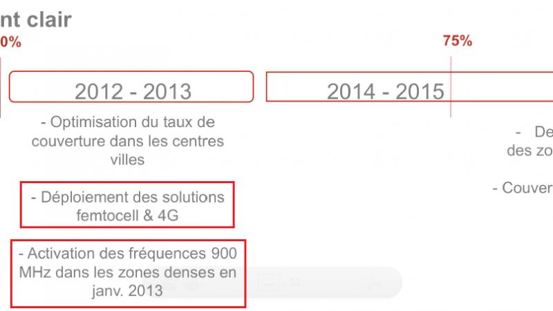Free Mobile : Déploiement des solutions femtocell et 4G d'ici 2013