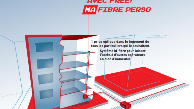 Free FTTH : la fibre optique débarque doucement mais sûrement