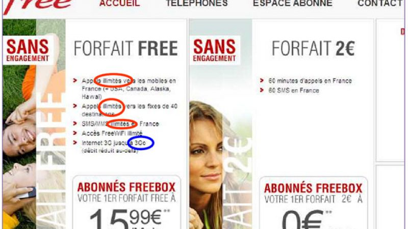 Le terme « illimité » mieux utilisé par les opérateurs : Ce qui a changé chez Free Mobile