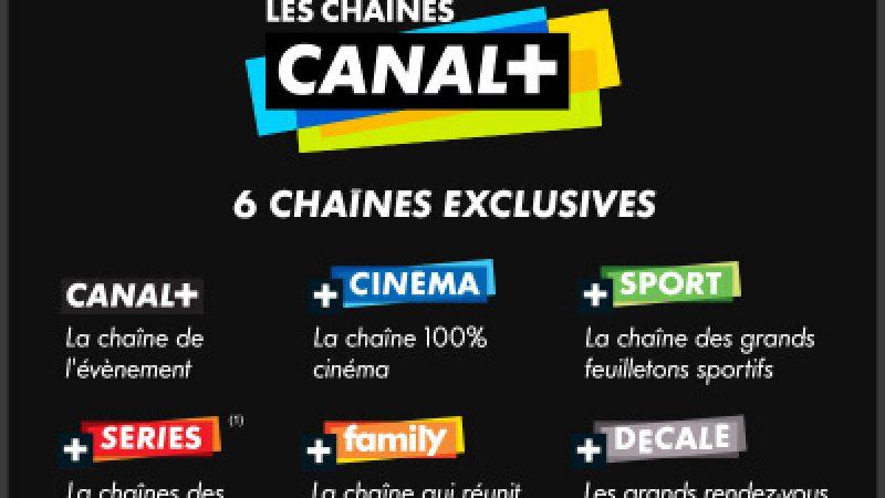 Canal+ et CanalSat lancent une vente privée accessible depuis la Freebox