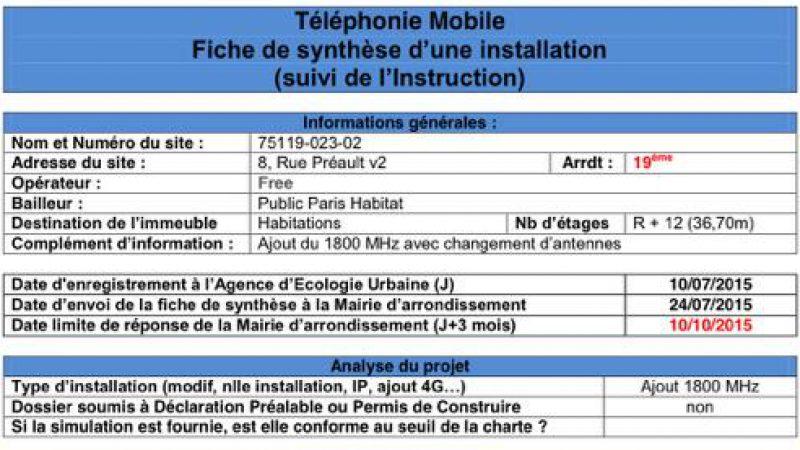 Free Mobile « projette de remplacer les antennes actuelles par des antennes de dernière génération de la bande 1800MHz »