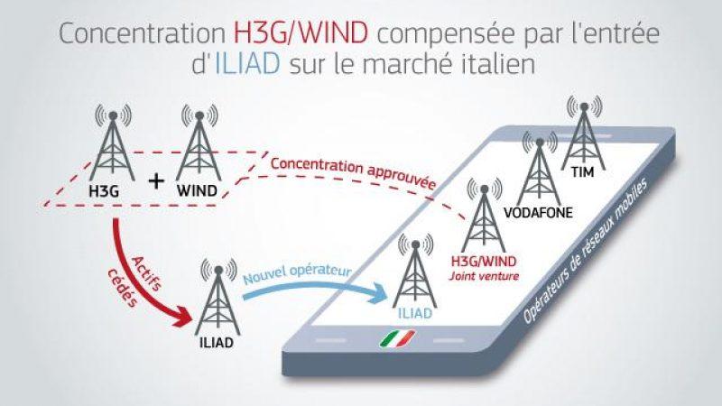 Free lancerait ses offres mobiles en Italie l'été prochain, des offres fixes pourraient venir ultérieurement
