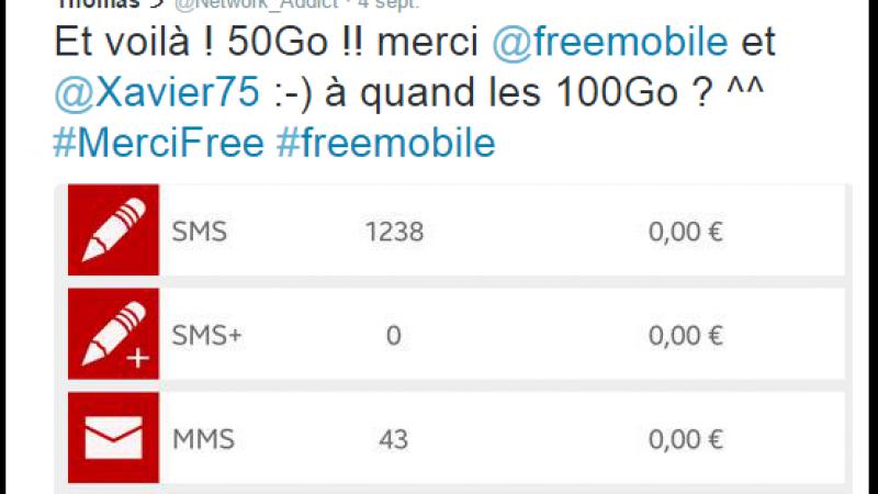Clin d'oeil : un abonné Free Mobile franchit le seuil des 50 Go en 4G. A quand les 100 Go ?