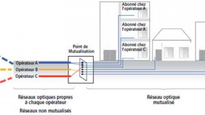 L'ARCEP notifie à la Commission européenne son projet sur les processus d'accès aux réseaux THD en fibre optique