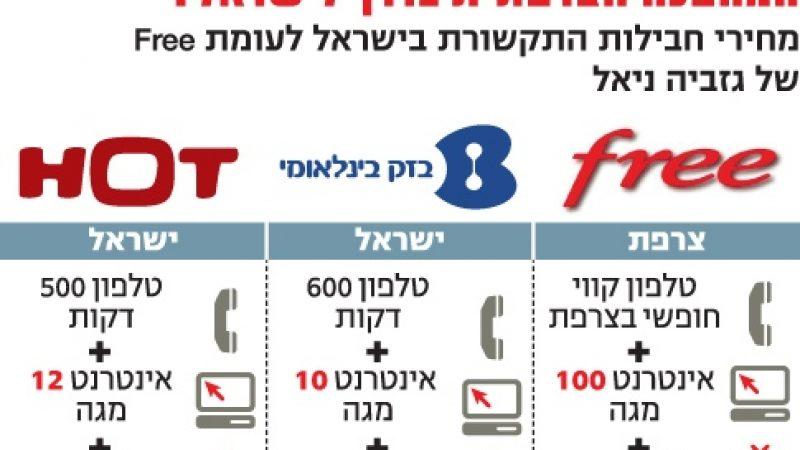 Free pris en exemple jusqu'en Israël