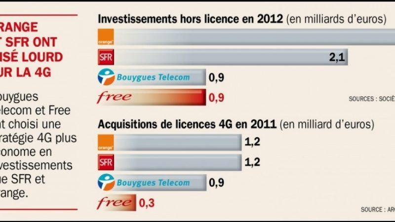 Free, Bouygues, SFR, Orange : combien ont déjà coûté leurs réseaux 4G ?
