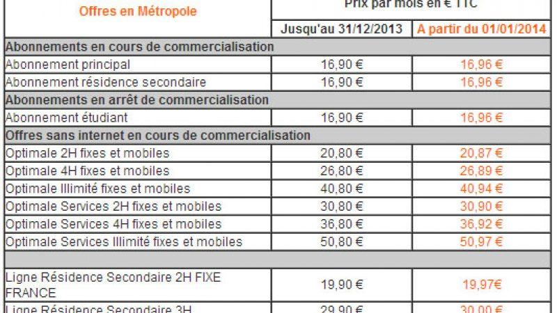 Hausse de la TVA : Orange augmentera ses tarifs, Joe Mobile ne la répercutera pas, Free reste discret