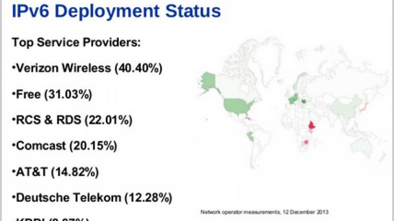 L'iPV6 déployé à plus de 30 % chez Free selon Internet Society