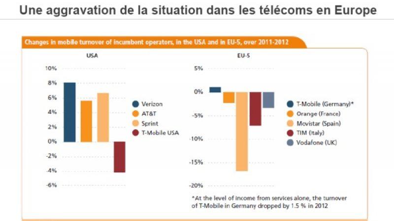 """L'IDATE enterre les Télécoms Européens et Français: """"on arrive à un épuisement du modèle télécom européen"""""""