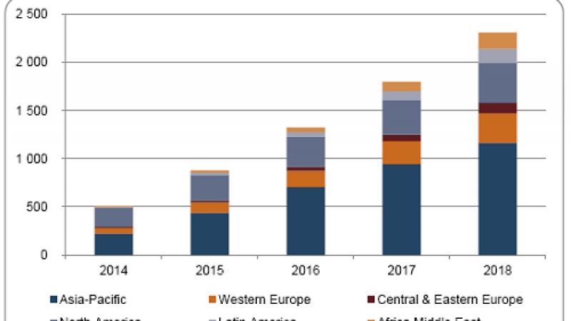 IDATE publie son comparatif de la 4G dans le monde