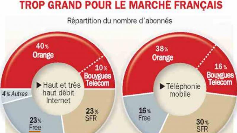 Mariage Bouygues/Orange : les négociations entre Free et les opérateurs avancent progressivement