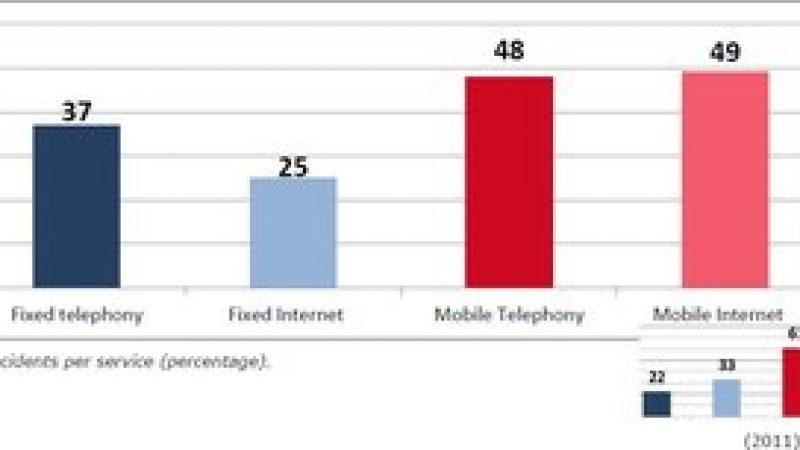 Le réseau mobile plus fragile que le fixe selon l'ENISA