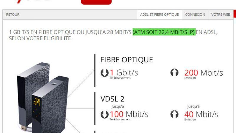 Free communique maintenant sur les débits IP pour ses offres ADSL