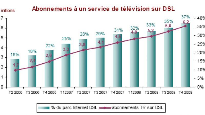 L'ARCEP fait le point sur le marché de la TV par ADSL