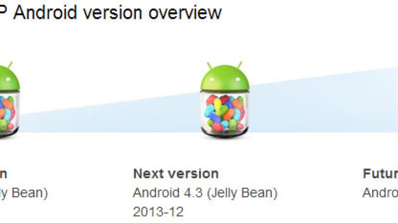 Sony annonce Android 4.4 (KitKat) pour les xPeria SP
