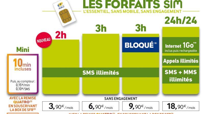 La Poste lance un forfait mobile de 10mn à 0€, pour les abonnés à la box de SFR