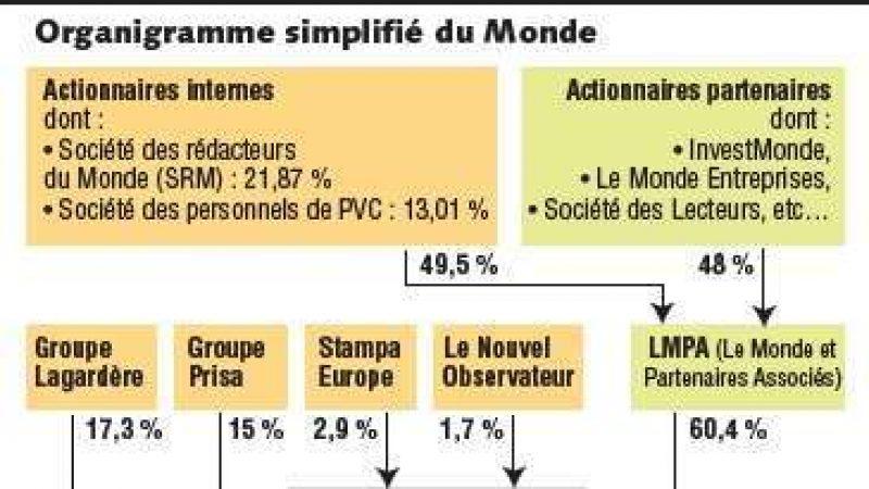 Les salariés du Monde votent à une large majorité pour l'offre de Xavier Niel et ses alliés